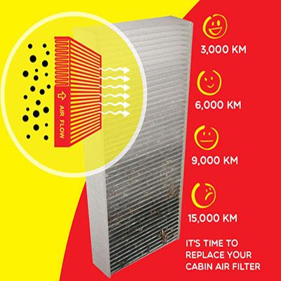 diesel-electric-gud-cabin-filter