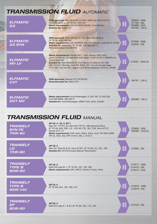 elf lubricants brochure diesel electric page 4
